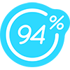 94-percent-answers-all-level-android-iphone-english