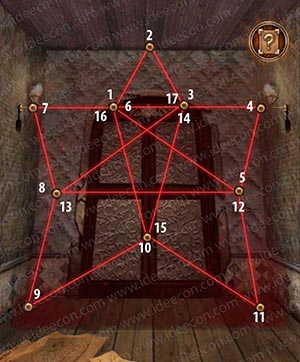 Flucht Aktion Level 53 Lösung