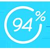 94-solutions-niveau-percent-francais