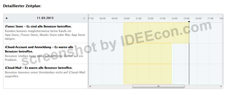 itunes-anmeldung-icloud-probleme-fehler