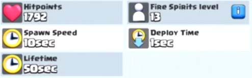 Ofen-Clash-Royale-Eigenschaften-Furnace