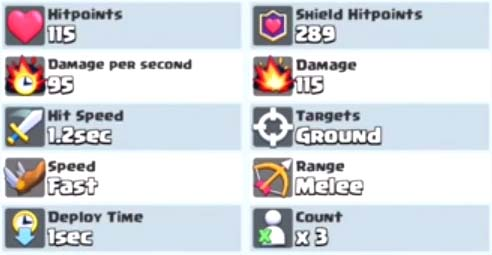 Waechter-Clash-Royale-Eigenschaften-Guards