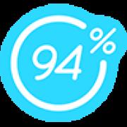 94% Level 51 bis 55 Lösung für Android, iPhone und iPad