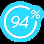 94% Level 61 bis 65 Lösung für Android, iPhone und iPad