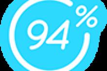 94% Level 71 bis 75 Lösung für Android, iPhone und iPad