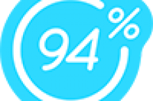 94 Prozent Level 41, 42, 43, 44, 45 Lösung