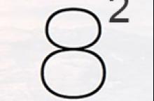 iOS 8.2 Probleme nach dem Update beheben